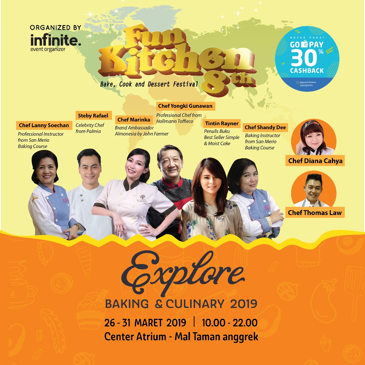 Fun Kitchen 8th With Explore Baking & Culinary 2019
